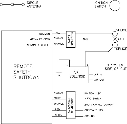 va products remote safety shutdown system wiring diagram